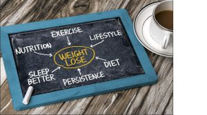 Medical Weight Loss Anti-aging